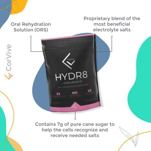 HYDR8 benefits